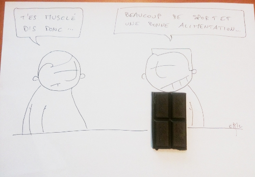 abdo tablette de chocolat