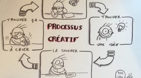 Calendrier de l'avent, jour 13 – processus créatif