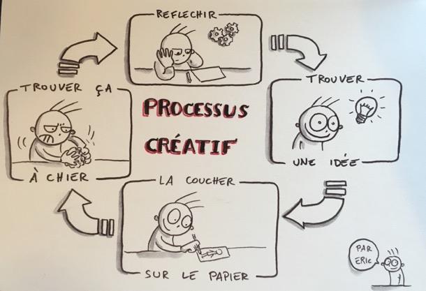 calendrier_avent_processus_creatif_scribing
