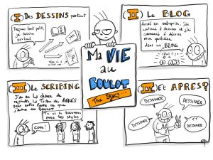 sketchnote_scribing_mavieauboulot_story